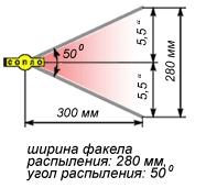 Реверсивное сопло RST-HP