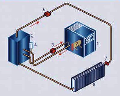 Процесс нагрева воды посредством пластинчатого теплообменника