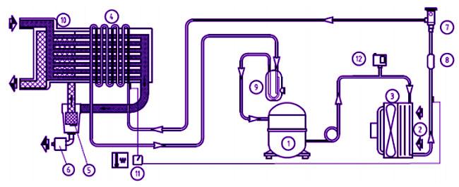 Схема работы рефрижераторного осушителя серии MDS от компании MARK