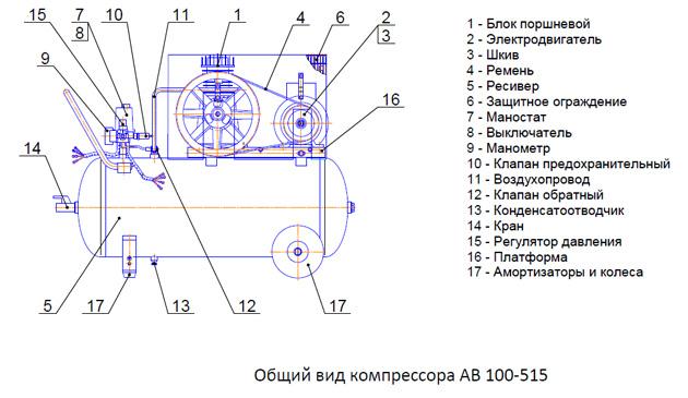 Общий вид компрессора АВ 100-515