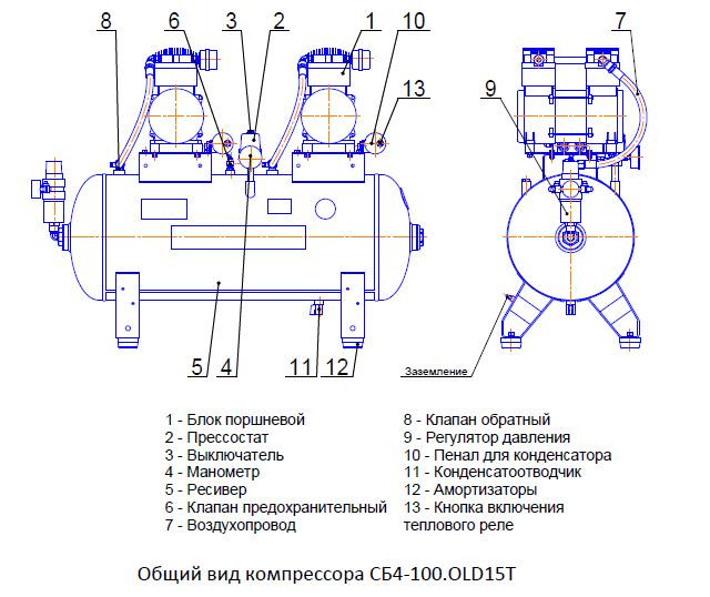 Общий вид компрессора СБ4-100.OLD15T
