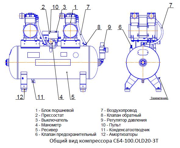 Общий вид компрессора СБ4-100.OLD20-3T