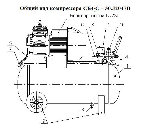 Общий вид компрессора СБ4/С – 100.J2047В