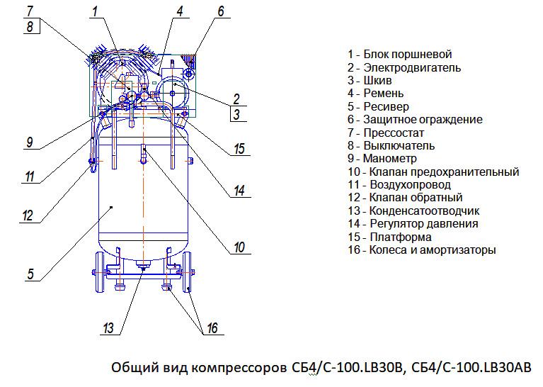 Общий вид компрессора СБ4/С-100.LВ30В, СБ4/С-100.LВ30АВ