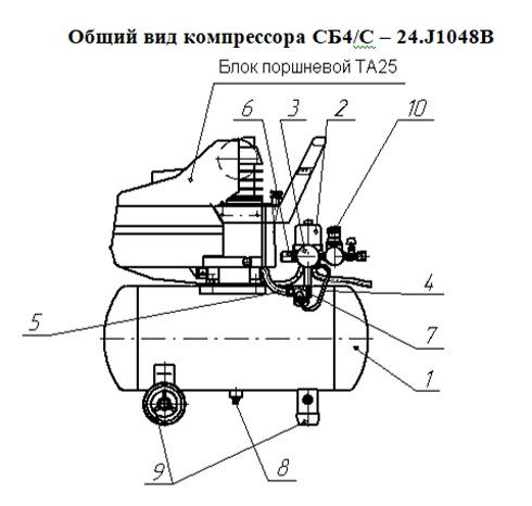 Общий вид компрессора СБ4/С – 24.J1048В