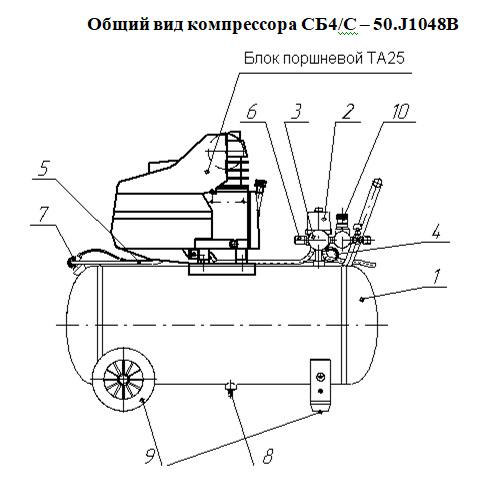 Общий вид компрессора СБ4/С – 50.J1048В