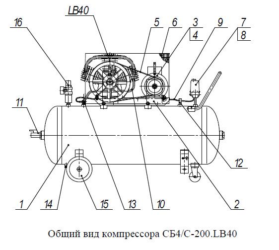 Общий вид компрессора СБ4/С-200.LB40