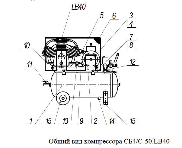 Общий вид компрессора СБ4/С-50.LB40