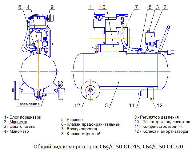 вид компрессоров СБ4/С-50.OLD15, СБ4/С-50.OLD20