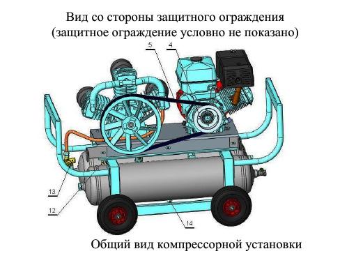 Общий вид компрессорной установки СБ4/С-90.LB75.SPE390