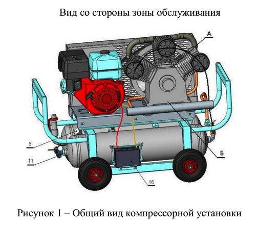 Общий вид компрессорной установки СБ4/С-90.W95/6.SPE390