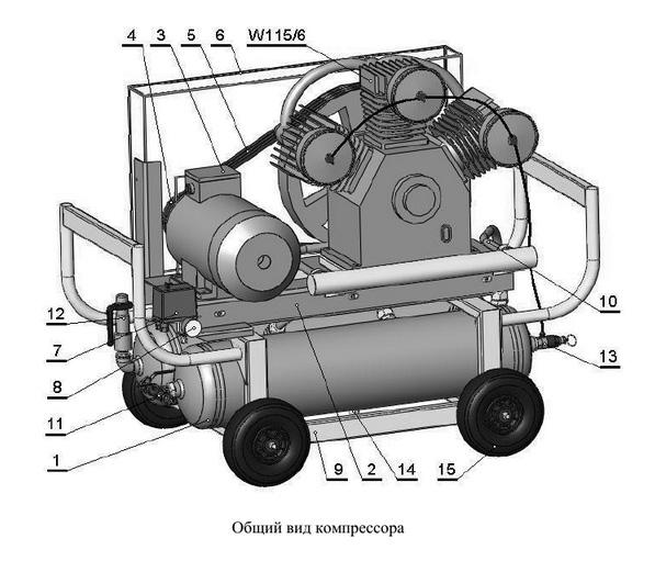 Общий вид компрессорной установки СБ4/С-90.W115/6