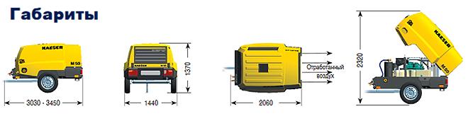 Габаритные размеры дизельного компрессора Kaeser M50