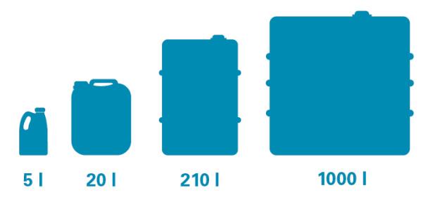 Анкор Омск предлагает по выгодной цене PAROIL S Atlas Copco - синтетическое компрессорное масло