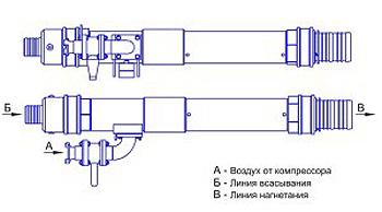 Транспортировщик сыпучих материалов ТСМ-63/100